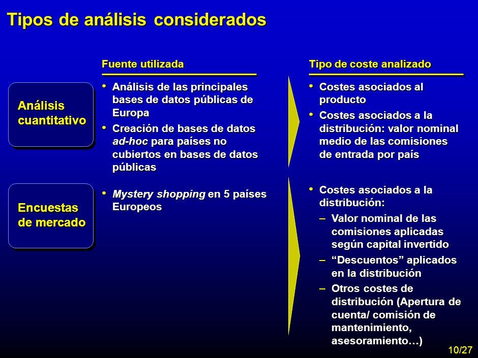 MA-FLM-CONF-Nuevo Lunes 28-11-01 Estudio Assogestioni Costes 8 Costes/factores excluidos del análisis Efectos impositivos Efectos impositivos No depen