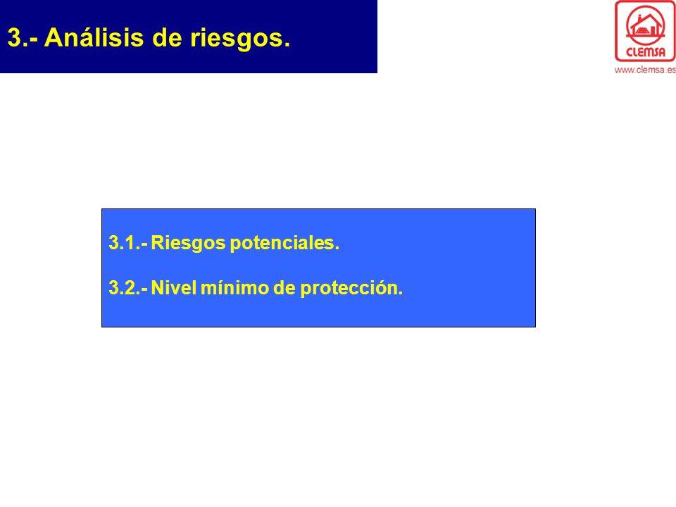 3.1.- Riesgos potenciales. 3.2.- Nivel mínimo de protección. 3.- Análisis de riesgos.