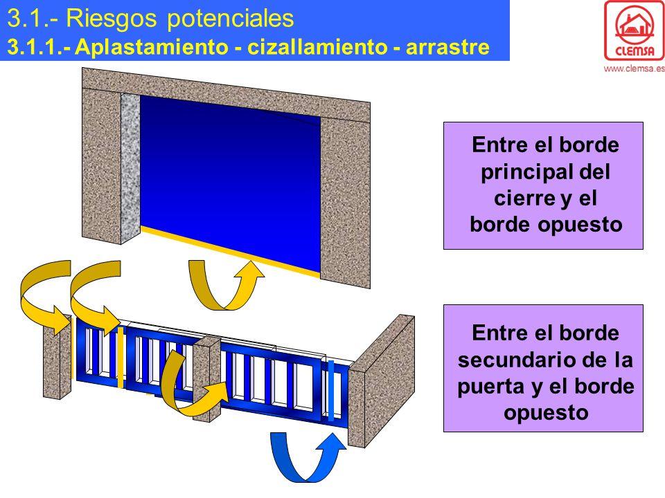 Entre el borde principal del cierre y el borde opuesto Entre el borde secundario de la puerta y el borde opuesto 3.1.- Riesgos potenciales 3.1.1.- Apl