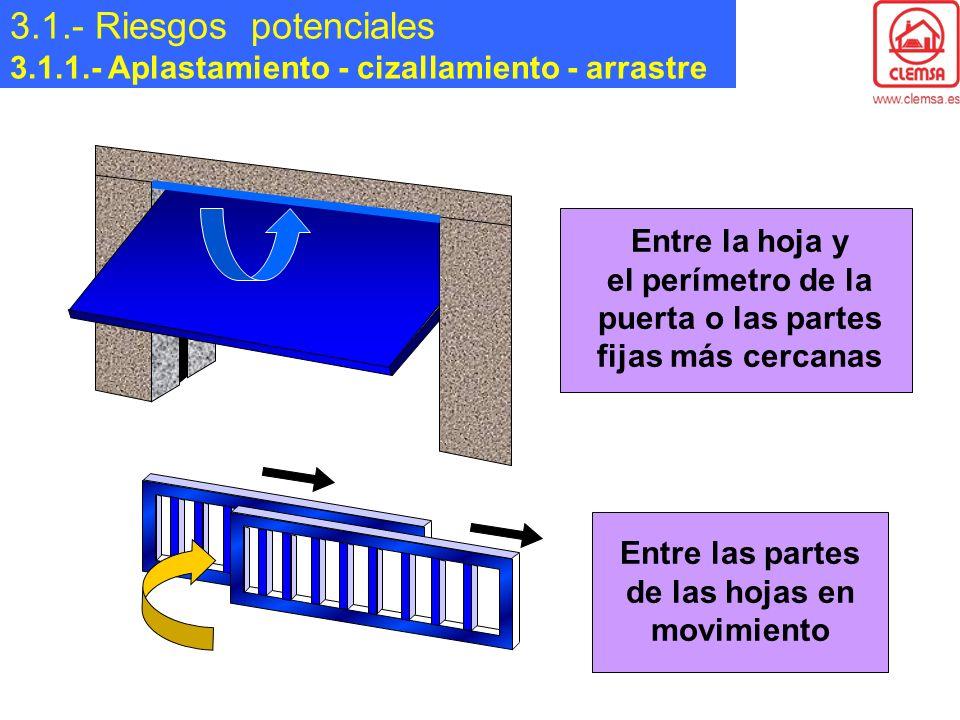 Entre la hoja y el perímetro de la puerta o las partes fijas más cercanas Entre las partes de las hojas en movimiento 3.1.- Riesgos potenciales 3.1.1.