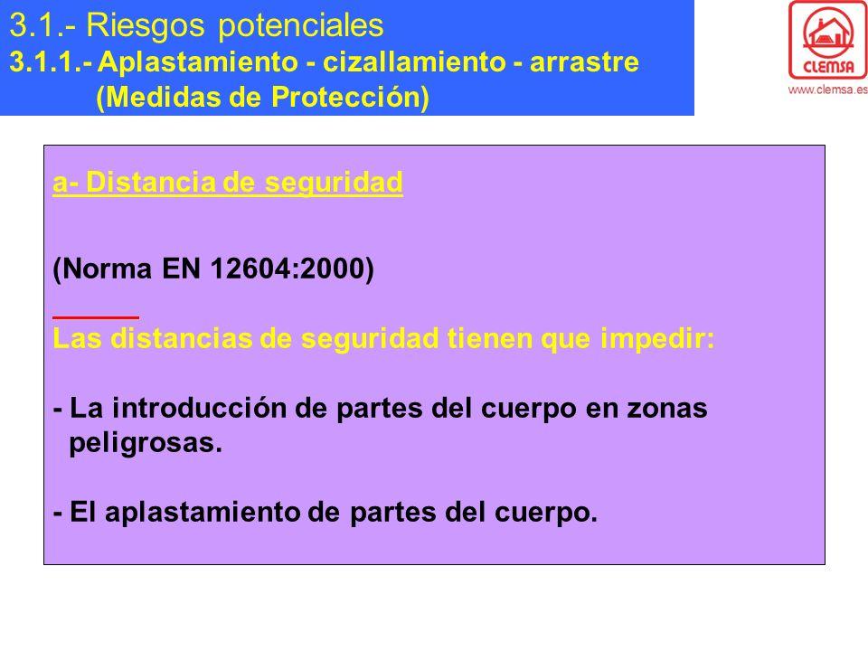 (Norma EN 12604:2000) Las distancias de seguridad tienen que impedir: - La introducción de partes del cuerpo en zonas peligrosas. - El aplastamiento d