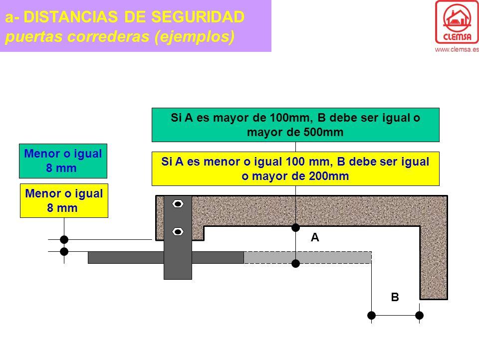 a- DISTANCIAS DE SEGURIDAD puertas correderas (ejemplos) Menor o igual 8 mm Si A es menor o igual 100 mm, B debe ser igual o mayor de 200mm Si A es ma