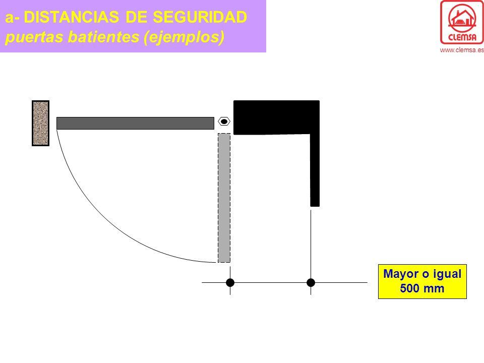 a- DISTANCIAS DE SEGURIDAD puertas batientes (ejemplos) Mayor o igual 500 mm