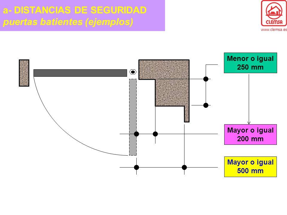 a- DISTANCIAS DE SEGURIDAD puertas batientes (ejemplos) Mayor o igual 500 mm Mayor o igual 200 mm Menor o igual 250 mm