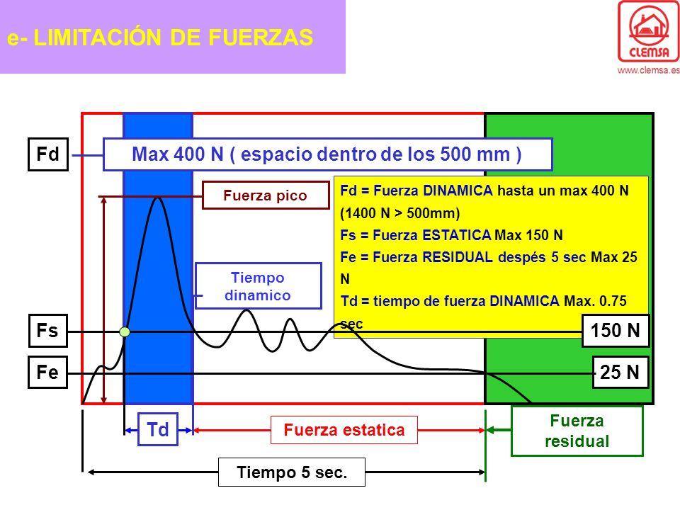 e- LIMITACIÓN DE FUERZAS Tiempo dinamico Fuerza estatica Tiempo 5 sec. Fd Fs Fe Fuerza residual 25 N Fd = Fuerza DINAMICA hasta un max 400 N (1400 N >