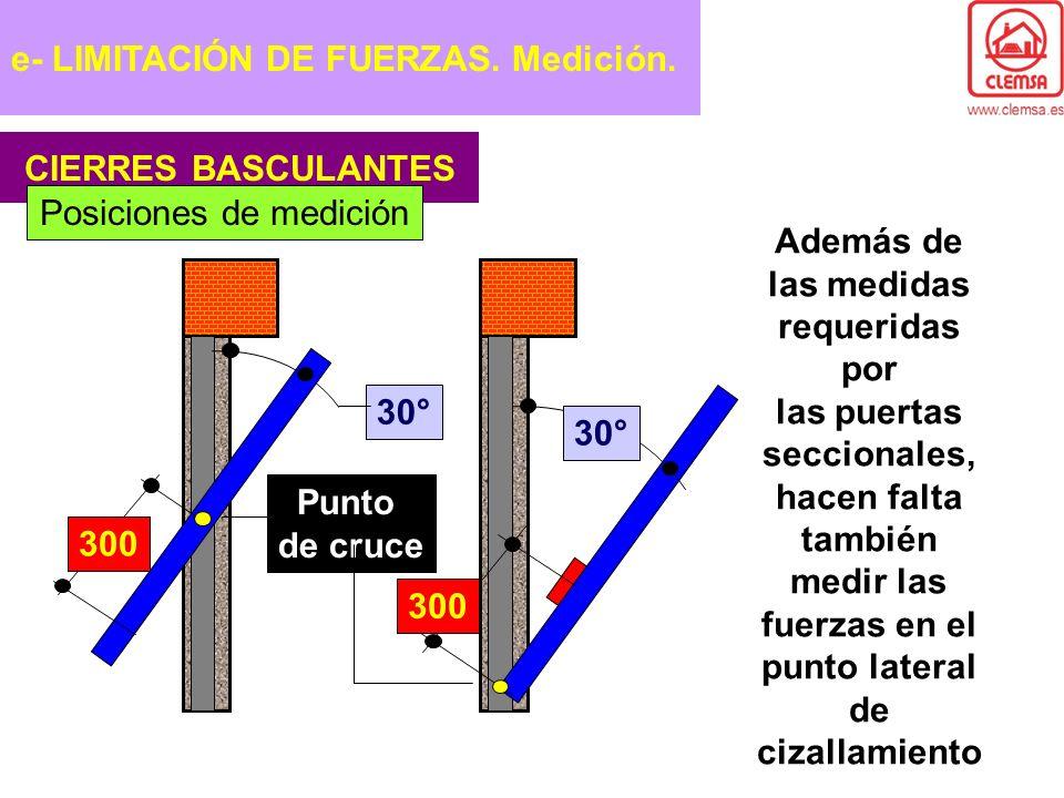 CIERRES BASCULANTES Posiciones de medición Además de las medidas requeridas por las puertas seccionales, hacen falta también medir las fuerzas en el p