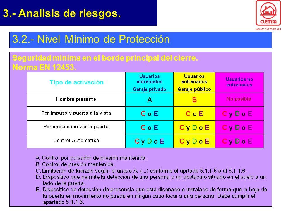 3.- Analisis de riesgos. 3.2.- Nivel Mínimo de Protección Seguridad mínima en el borde principal del cierre. Norma EN 12453.