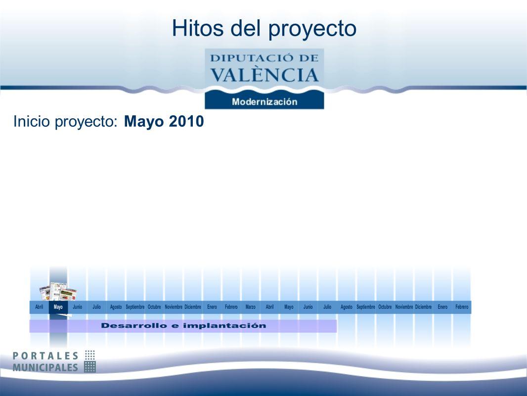 Inicio proyecto: Mayo 2010 Hitos del proyecto