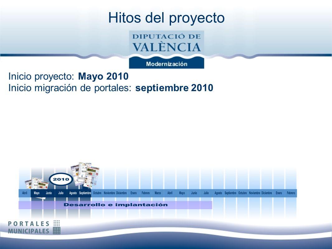 Inicio proyecto: Mayo 2010 Inicio migración de portales: septiembre 2010 Hitos del proyecto