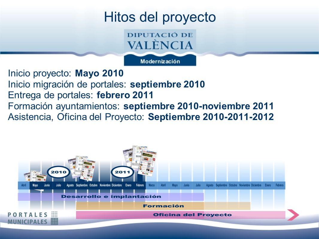 Inicio proyecto: Mayo 2010 Inicio migración de portales: septiembre 2010 Entrega de portales: febrero 2011 Formación ayuntamientos: septiembre 2010-no