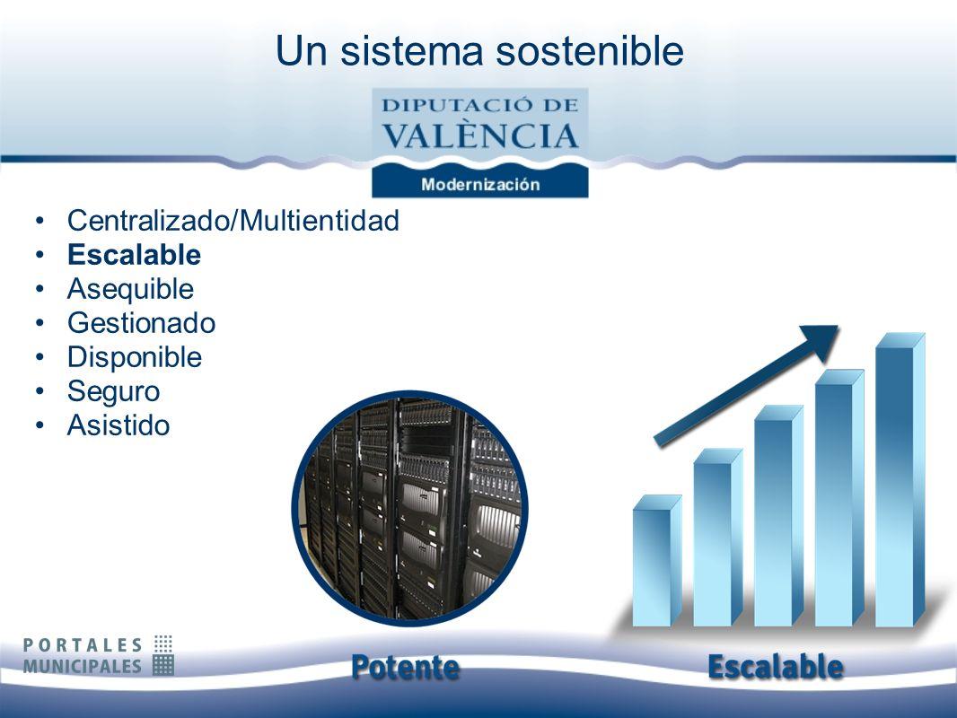 Un sistema sostenible Centralizado/Multientidad Escalable Asequible Gestionado Sisponible Seguro Asistido