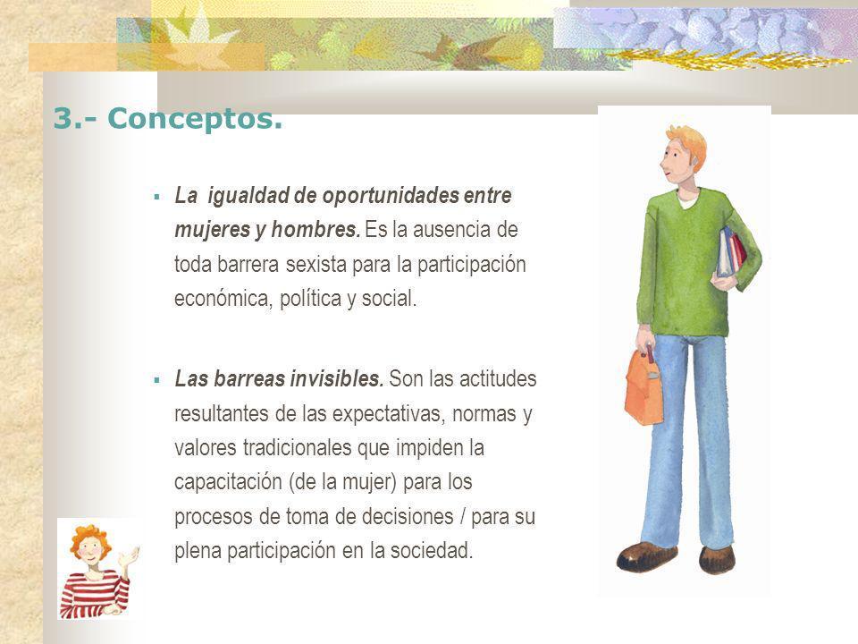 3.- Conceptos. La igualdad de oportunidades entre mujeres y hombres. Es la ausencia de toda barrera sexista para la participación económica, política