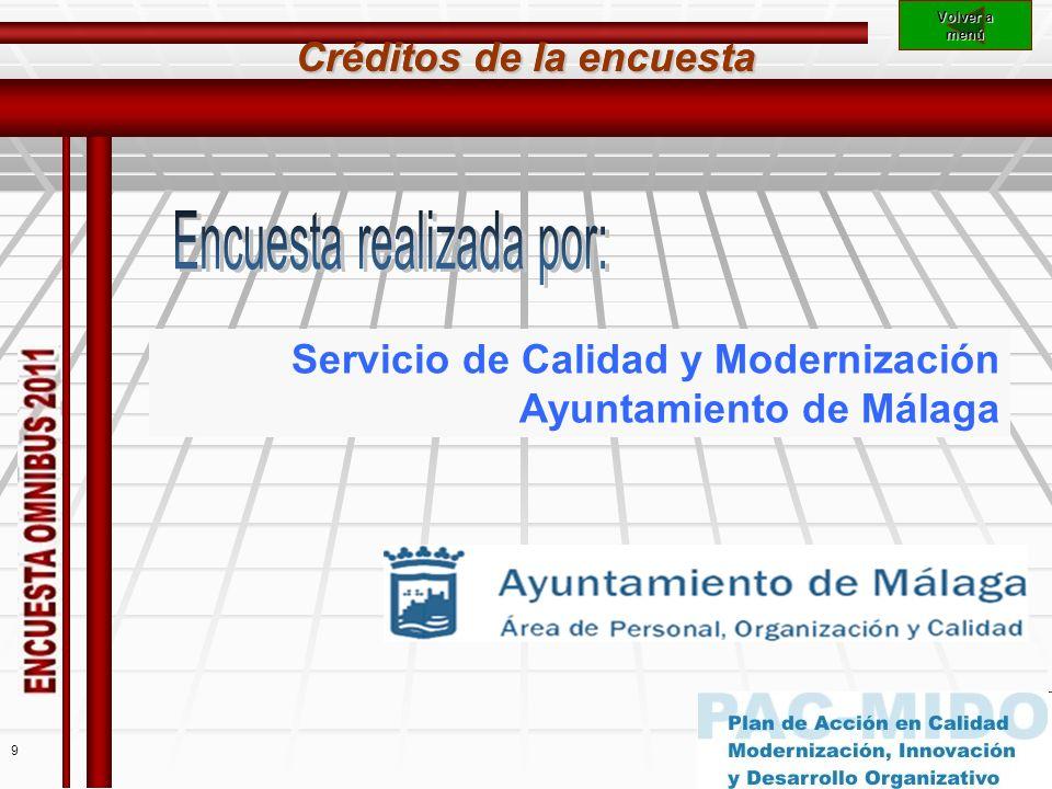 9 Créditos de la encuesta Volver a Volver a menú Servicio de Calidad y Modernización Ayuntamiento de Málaga