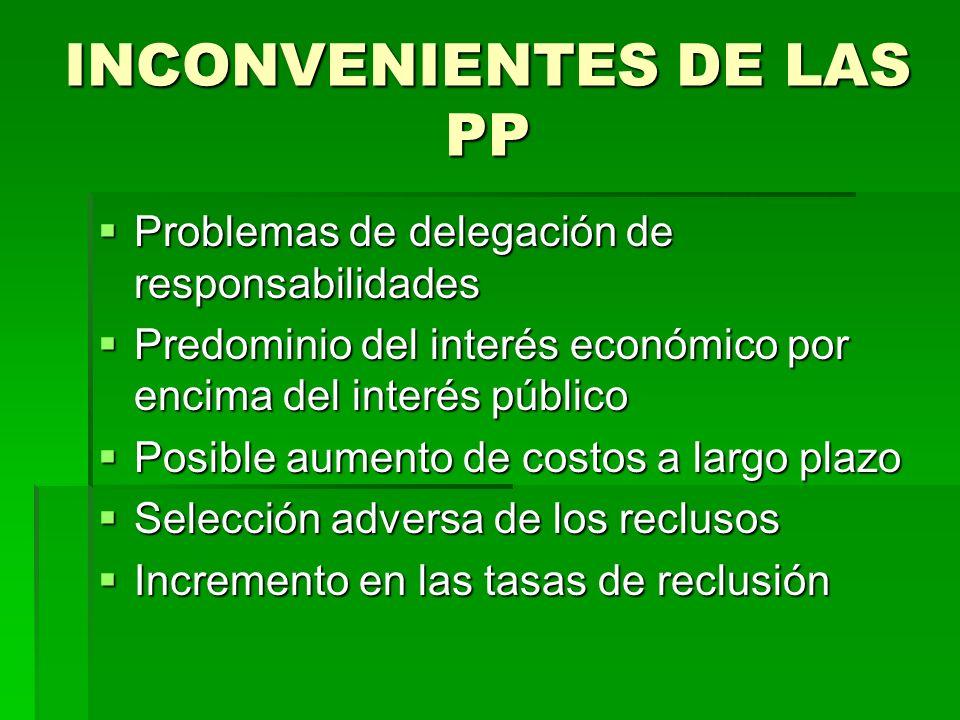 INCONVENIENTES DE LAS PP Problemas de delegación de responsabilidades Problemas de delegación de responsabilidades Predominio del interés económico po