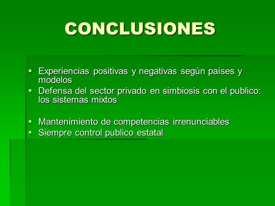 CONCLUSIONES Experiencias positivas y negativas según países y modelos Experiencias positivas y negativas según países y modelos Defensa del sector pr