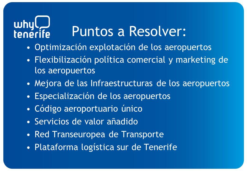 Puntos a Resolver: Optimización explotación de los aeropuertos Flexibilización política comercial y marketing de los aeropuertos Mejora de las Infraes