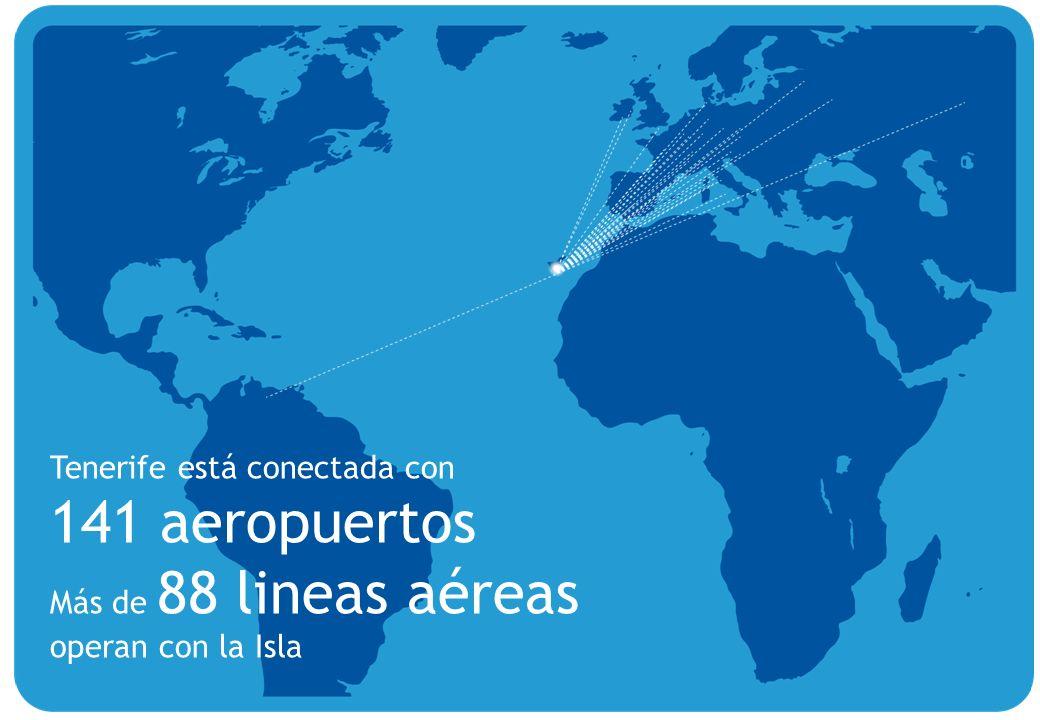 Tenerife está conectada con 141 aeropuertos Más de 88 lineas aéreas operan con la Isla