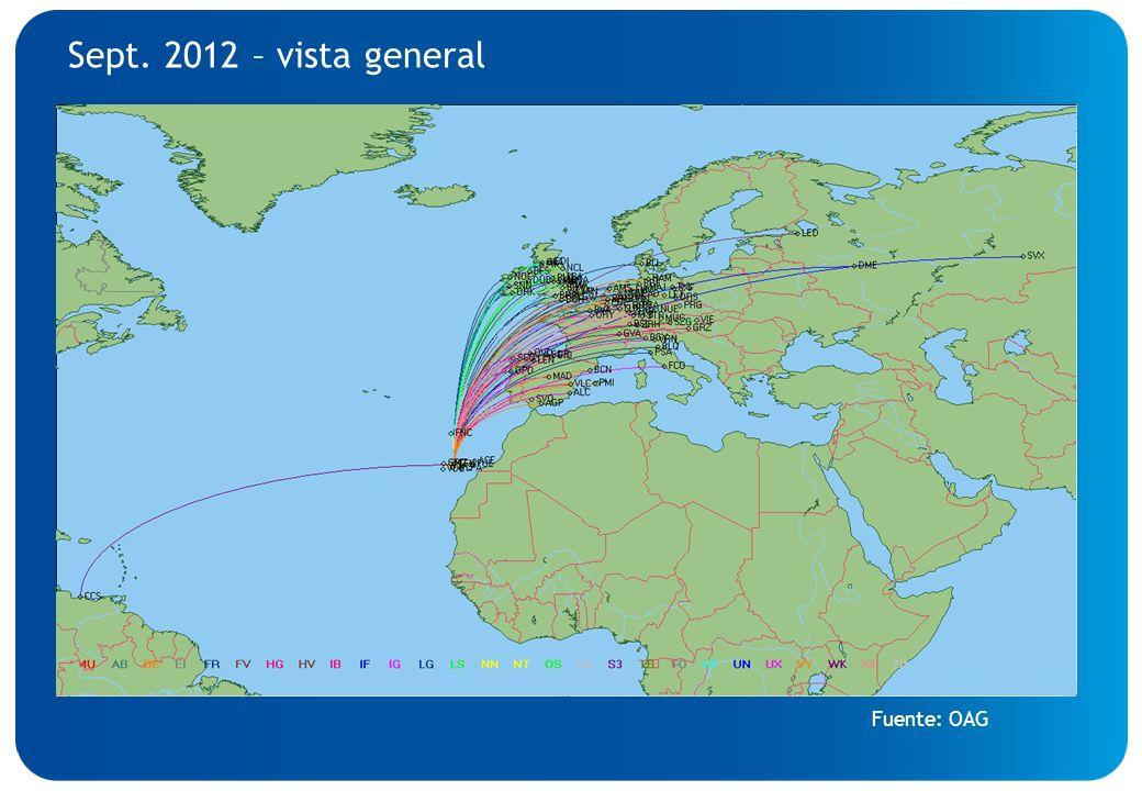 Sept. 2012 – vista general Fuente: OAG