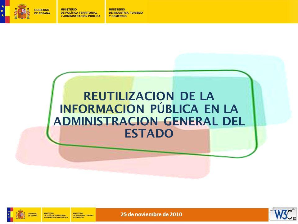 Proyecto Real Decreto de Ley 37/2007 ´Cuál es su objetivo Visibilidad Limitaciones Reusabilidad Accesibilidad Utilidad de la Información del Sector Público = X Condiciones iguales