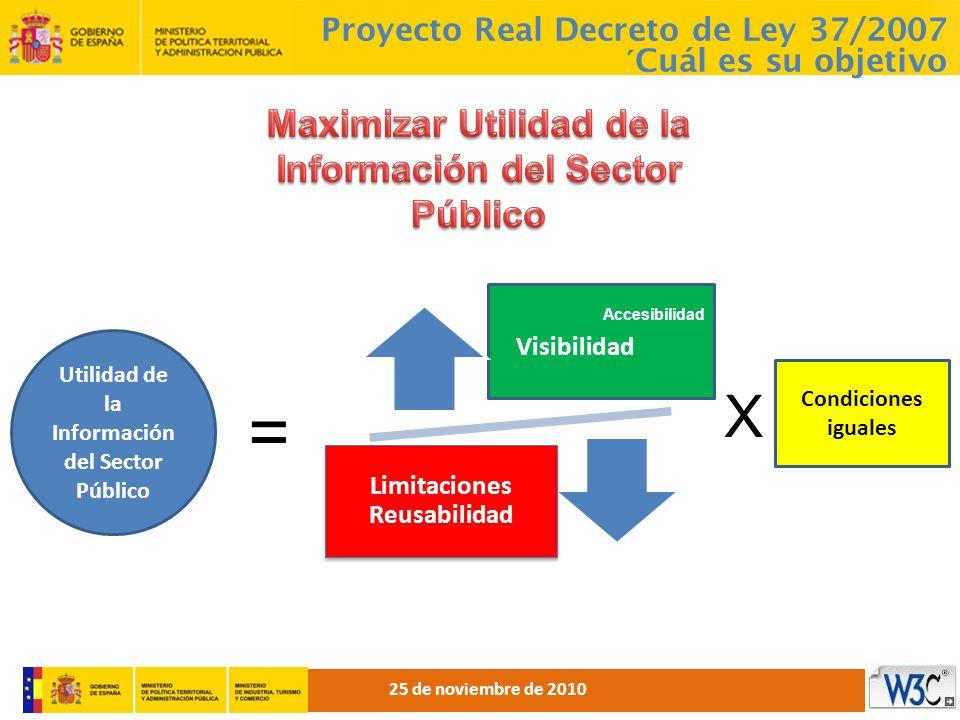 Proyecto Real Decreto de Ley 37/2007 ´Cuál es su objetivo Visibilidad Limitaciones Reusabilidad Accesibilidad Utilidad de la Información del Sector Pú