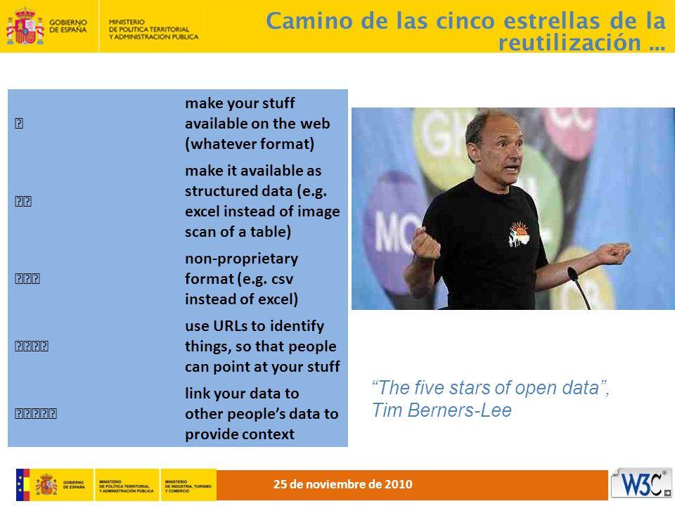 Camino de las cinco estrellas de la reutilización... make your stuff available on the web (whatever format) make it available as structured data (e.g.