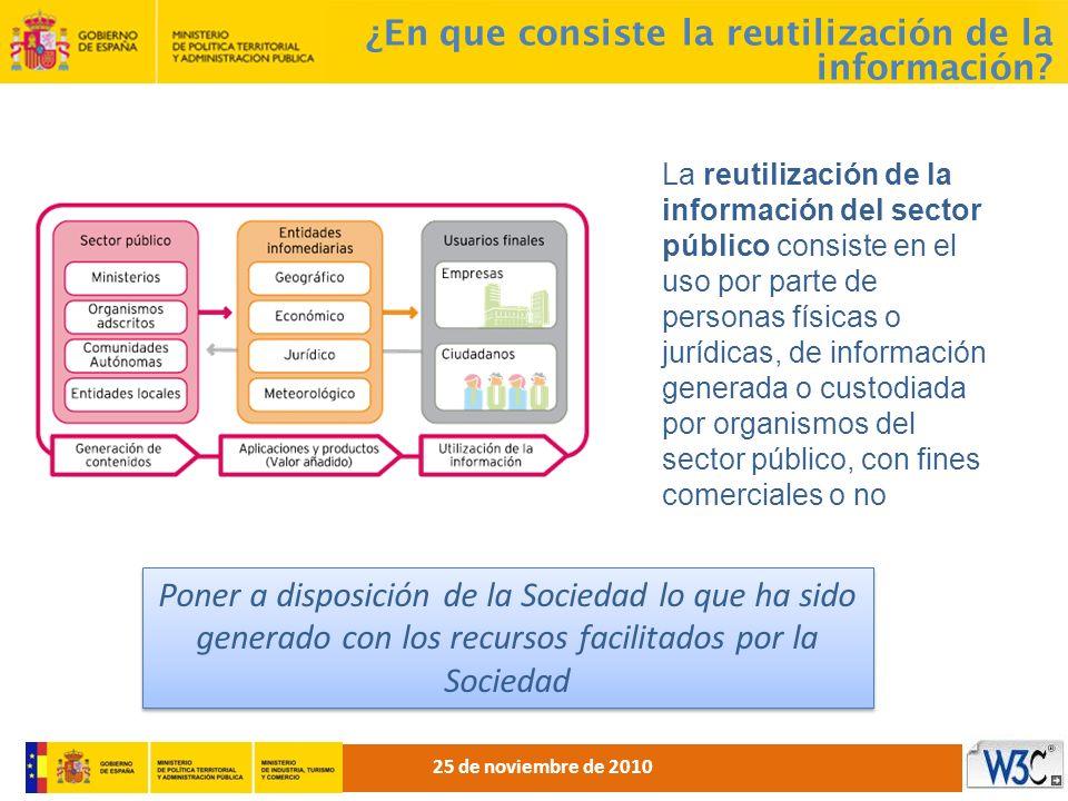 ¿En que consiste la reutilización de la información? La reutilización de la información del sector público consiste en el uso por parte de personas fí