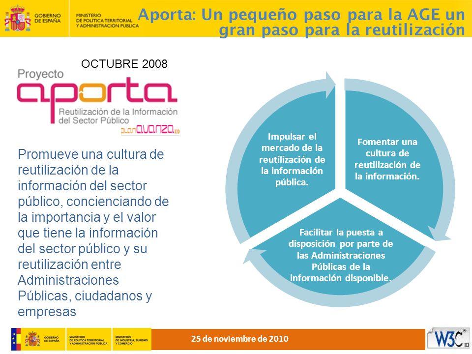 Aporta: Un pequeño paso para la AGE un gran paso para la reutilización Promueve una cultura de reutilización de la información del sector público, con