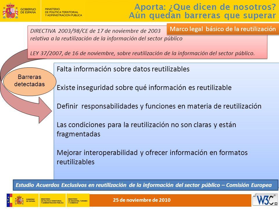 Aporta: ¿Que dicen de nosotros? Aún quedan barreras que superar Falta información sobre datos reutilizables Existe inseguridad sobre qué información e