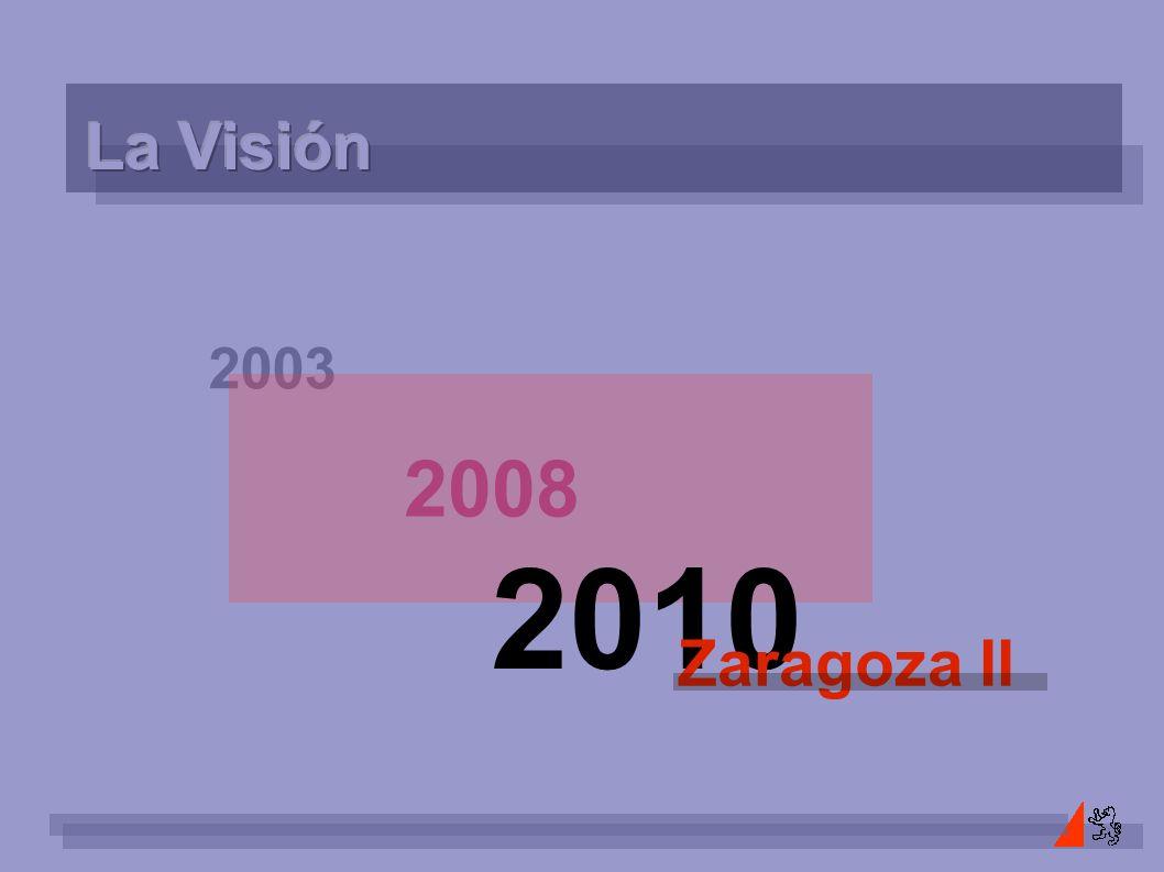 2008 2003 2010 Zaragoza II