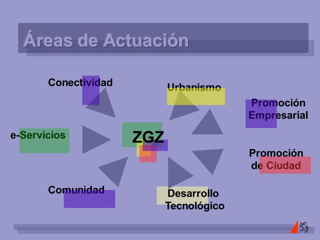Desarrollo Tecnológico ZGZ Conectividad e-Servicios Comunidad Urbanismo Promoción Empresarial Promoción de Ciudad
