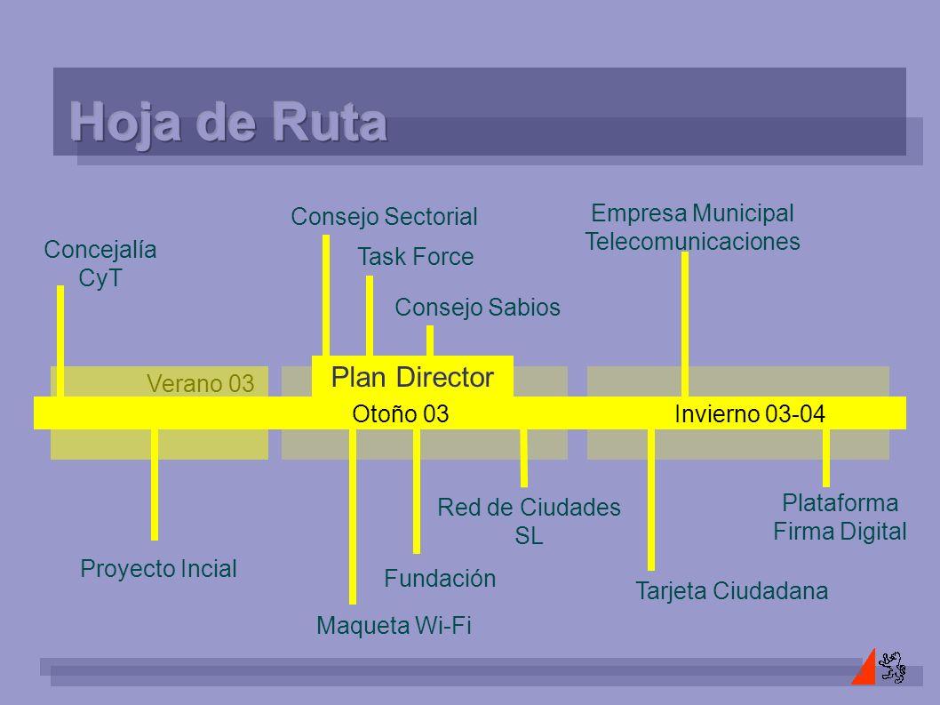 Concejalía de Ciencia y Tecnología Consejo Sectorial Consejo de Sabios Fundación Zaragoza I+C Empresa de Telecomunicaciones