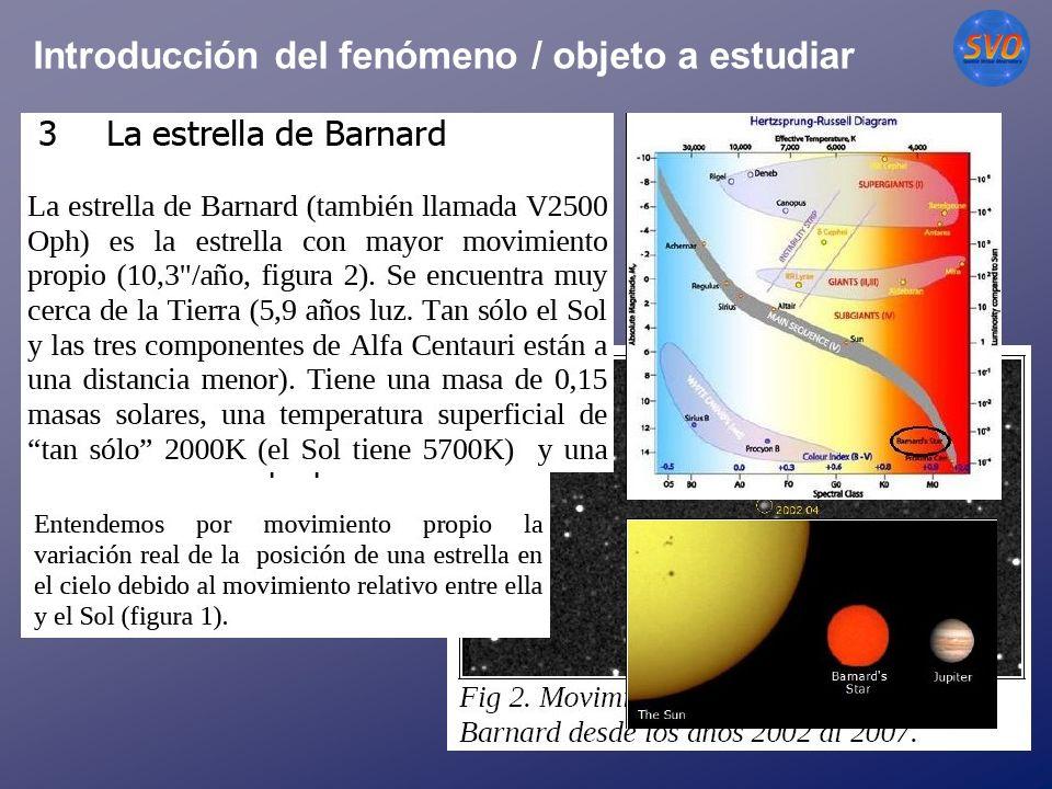 Introducción del fenómeno / objeto a estudiar