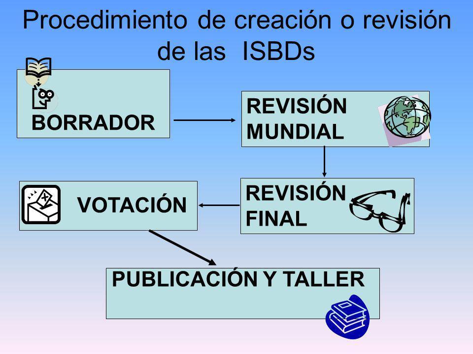 Primer Proyecto de Revisión General Armonización de las normas Mejorar los ejemplos Mejorar la adaptación a escrituras en caracteres no latinos