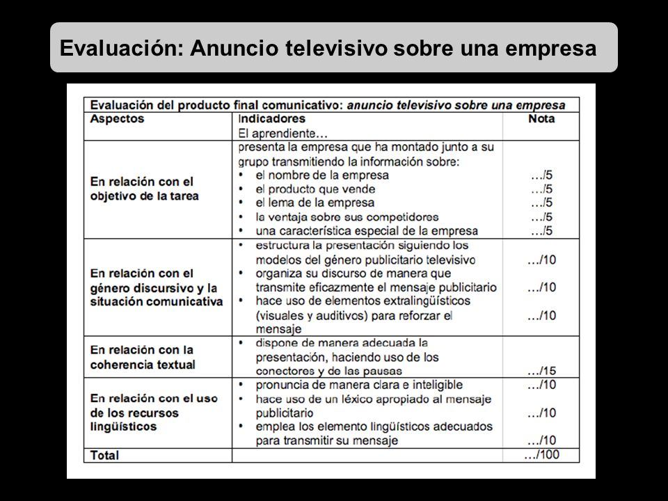 Evaluación: Anuncio televisivo sobre una empresa