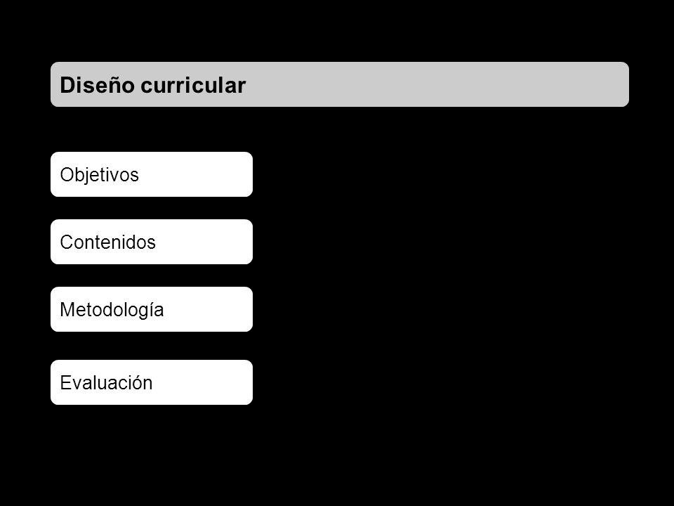 Diseño curricular Objetivos Contenidos Metodología Evaluación