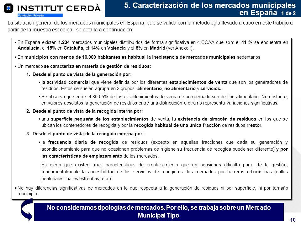 10 5. Caracterización de los mercados municipales en España 1 de 2 La situación general de los mercados municipales en España, que se valida con la me