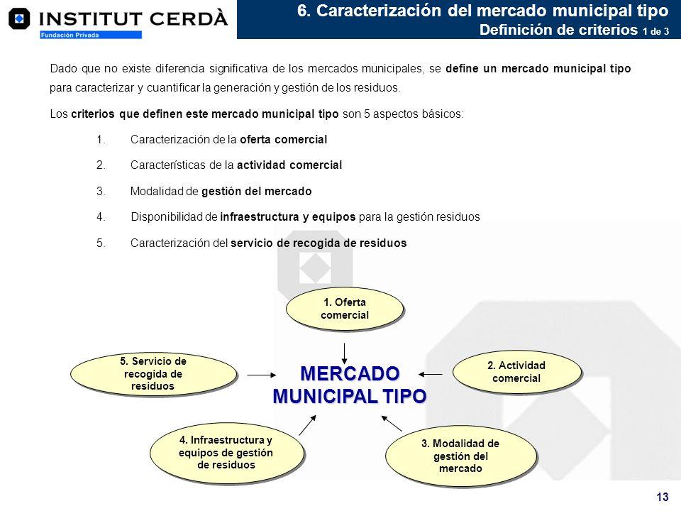 13 Dado que no existe diferencia significativa de los mercados municipales, se define un mercado municipal tipo para caracterizar y cuantificar la gen