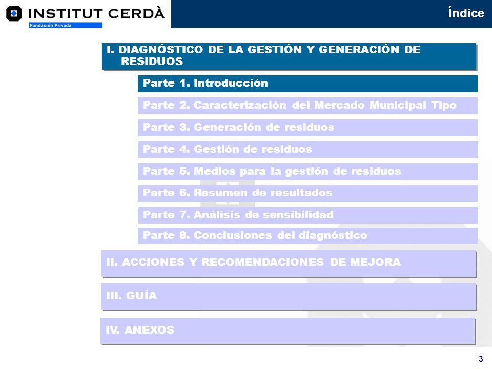 14 1.Caracterización de la oferta comercial.