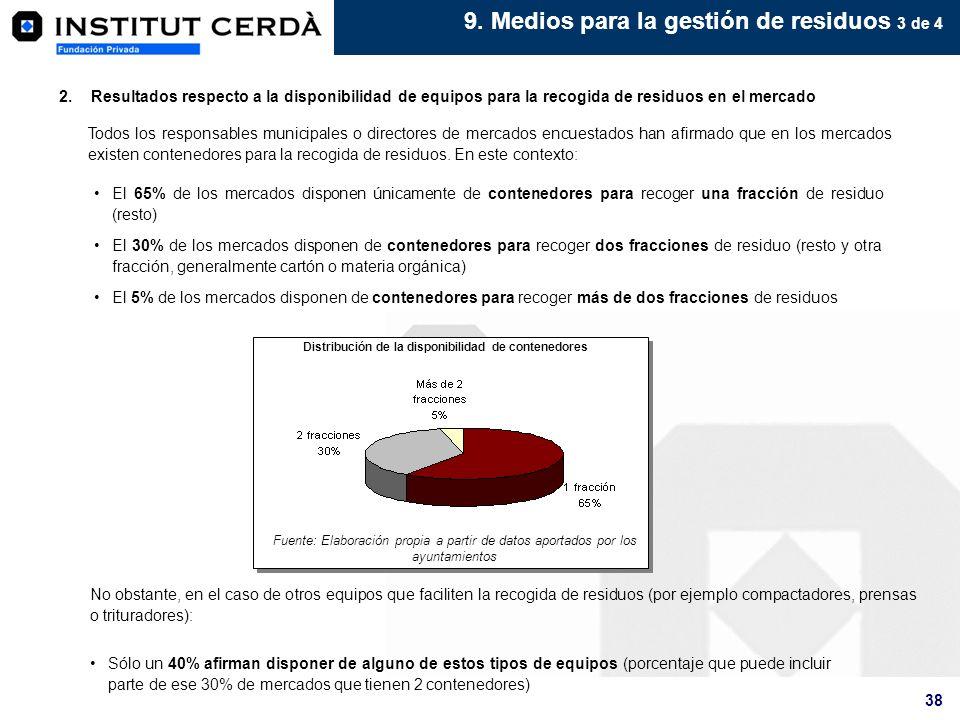 38 El 65% de los mercados disponen únicamente de contenedores para recoger una fracción de residuo (resto) El 30% de los mercados disponen de contened