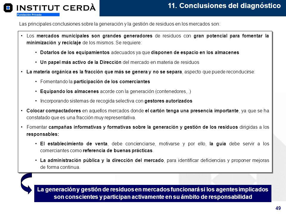 49 11. Conclusiones del diagnóstico Los mercados municipales son grandes generadores de residuos con gran potencial para fomentar la minimización y re