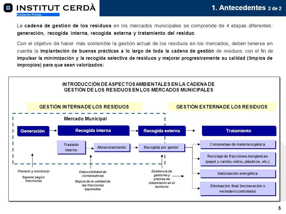 5 La cadena de gestión de los residuos en los mercados municipales se comprende de 4 etapas diferentes: generación, recogida interna, recogida externa