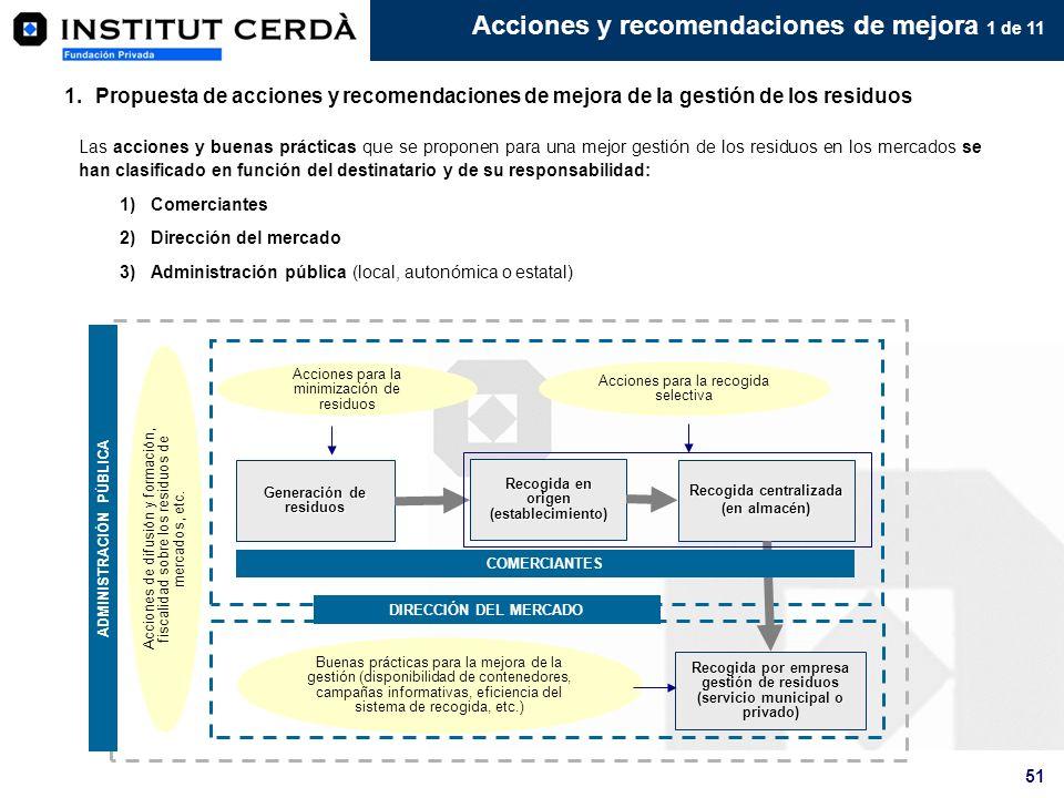 51 Las acciones y buenas prácticas que se proponen para una mejor gestión de los residuos en los mercados se han clasificado en función del destinatar