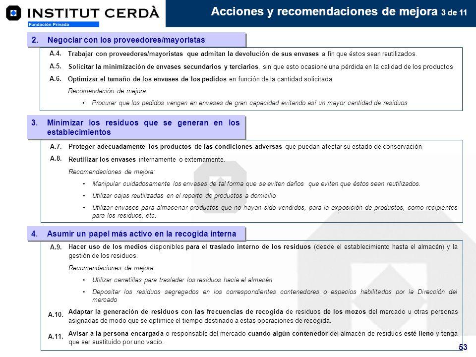 53 Acciones y recomendaciones de mejora 3 de 11 2.Negociar con los proveedores/mayoristas Trabajar con proveedores/mayoristas que admitan la devolució
