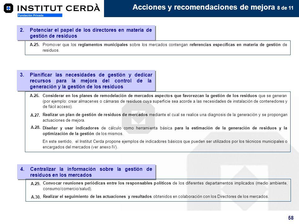 58 Acciones y recomendaciones de mejora 8 de 11 Promover que los reglamentos municipales sobre los mercados contengan referencias específicas en mater