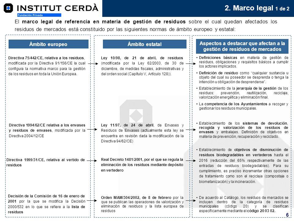 6 El marco legal de referencia en materia de gestión de residuos sobre el cual quedan afectados los residuos de mercados está constituido por las sigu
