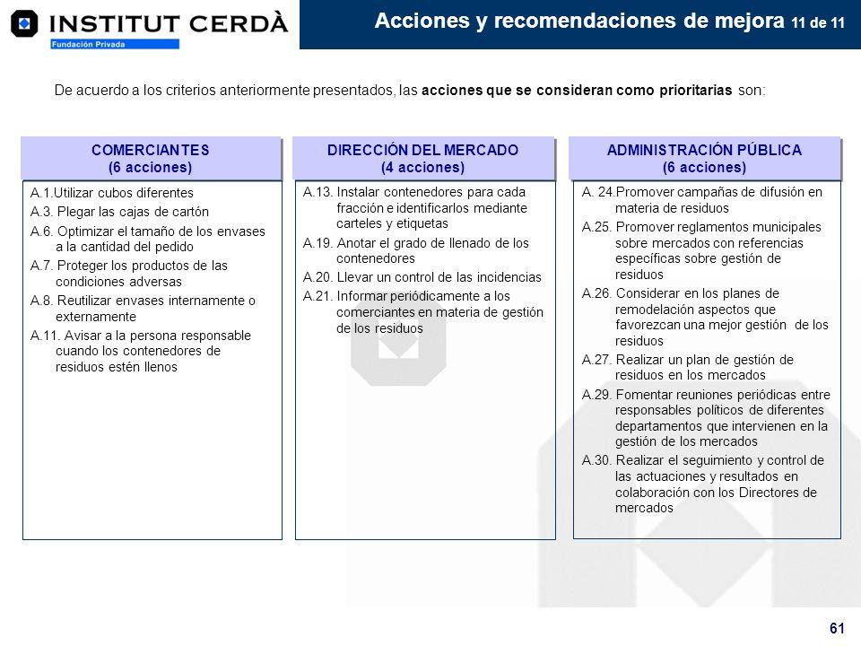 61 De acuerdo a los criterios anteriormente presentados, las acciones que se consideran como prioritarias son: COMERCIANTES (6 acciones) A.1.Utilizar