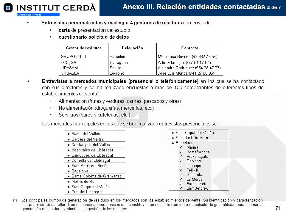 71 Entrevistas personalizadas y mailing a 4 gestores de residuos con envío de: carta de presentación del estudio cuestionario solicitud de datos Entre