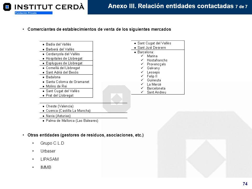 74 Anexo III. Relación entidades contactadas 7 de 7 Comerciantes de establecimientos de venta de los siguientes mercados Otras entidades (gestores de