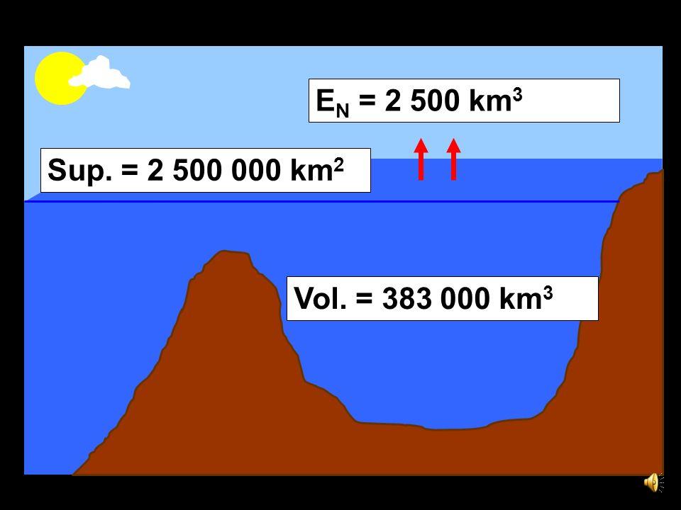 Vol. = 383 000 km 3 300 m 14 km Sup. = 2 500 000 km 2
