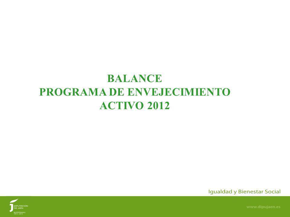 2 PROGRAMA DE ENVEJECIMIENTO ACTIVO 2012 NÚMERO DE MUNICIPIOS, EE.LL.AA., ANEJOS Y ALDEAS QUE PARTICIPAN EN EL PROGRAMA MUNICIPIOS: 80 EE.LL.AA., ANEJOS Y ALDEAS: 57 TOTAL NÚCLEOS DE POBLACIÓN: 137 PARTICIPANTES: 5.245 MAYORES HORAS EN ACTIVIDADES: 16.370 PRESUPUESTO: 301.535,40 EUROS MONITORES/AS CONTRATADOS: 320 NÚMERO DE PARTICIPANTES, TOTAL DE HORAS Y PRESUPUESTO ES EL PROGRAMA CON MAYOR PRESENCIA EN LOS PEQUEÑOS NÚCLEOS DE POBLACIÓN